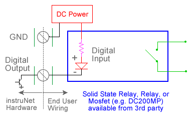 Solid State Relay Switch via USB Data Acquisition Hardware Software