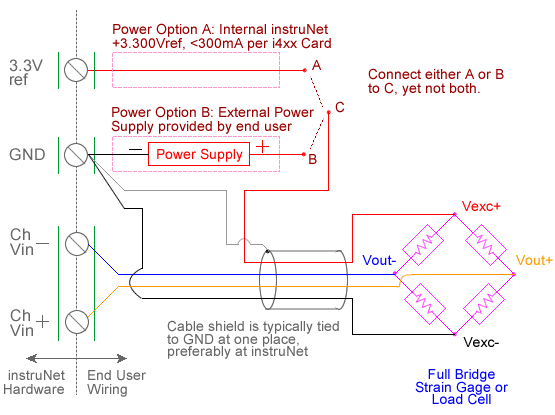 Load Cell Measurement with USB Data Acquisition Hardware & Wiring Diagram Parallel To Usb on lights in parallel diagram, aaon parts diagram, parallel switch, circuit breaker diagram, parallel wiring example, parallel pumps diagram, 5 prong toggle switch diagram, parallel electrical wiring, parallel port pinout diagram, alternator diagram, parallel lighting diagram, parallel processing diagram, parallel walls diagram, parallel wiring dual voice coil sub, parallel power diagram, parallel steering, parallel heater diagram, parallel batteries diagram, parallel generators diagram, parallel circuit,