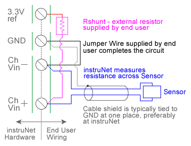 b) rtd measurement with i4xx/i60x hardware, differential wiring, 3-wire  cable