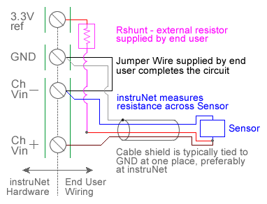 c) rtd measurement with i4xx/i60x hardware, differential wiring, 4-wire  cable