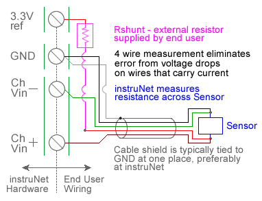 Typical Rtd Wiring Diagram on omega temperature sensor wiring diagrams