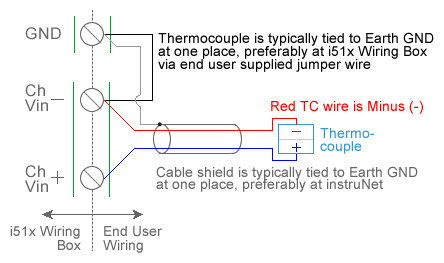 4 wire thermocouple diagram wiring diagrams best 4 wire thermocouple diagram wiring diagram online pump wire diagram 4 wire thermocouple diagram